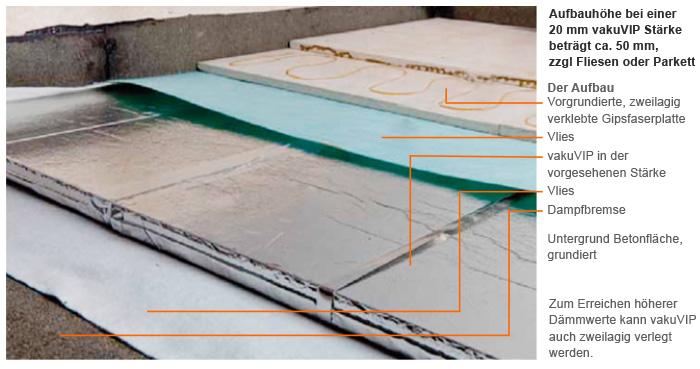 Dämmung Fußboden Stärke ~ Anwendungsgebiete vaku isotherm